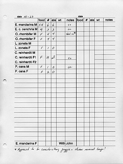 8 X 11 form to track status of animals.